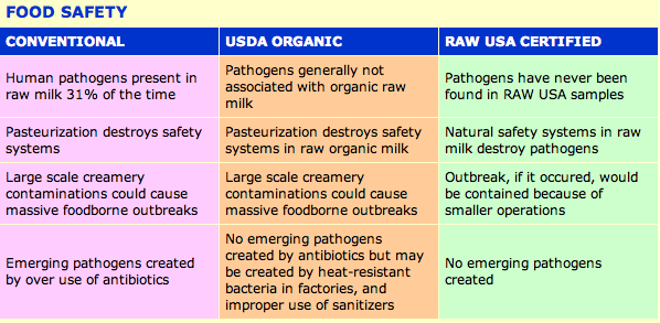 how to drink raw milk safely