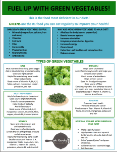 Benefits of Green Vegetables FREE Printable - www.ohlardy.com