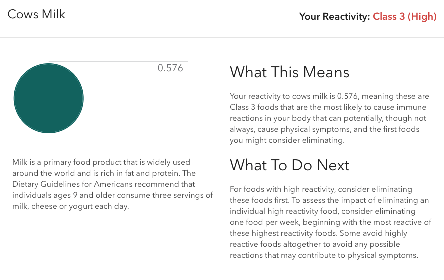 EverlyWell test results