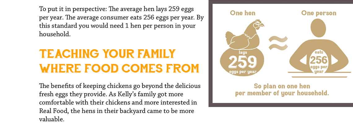 Oh Lardy's Guide to Keeping Backyard Chickens - Oh Lardy