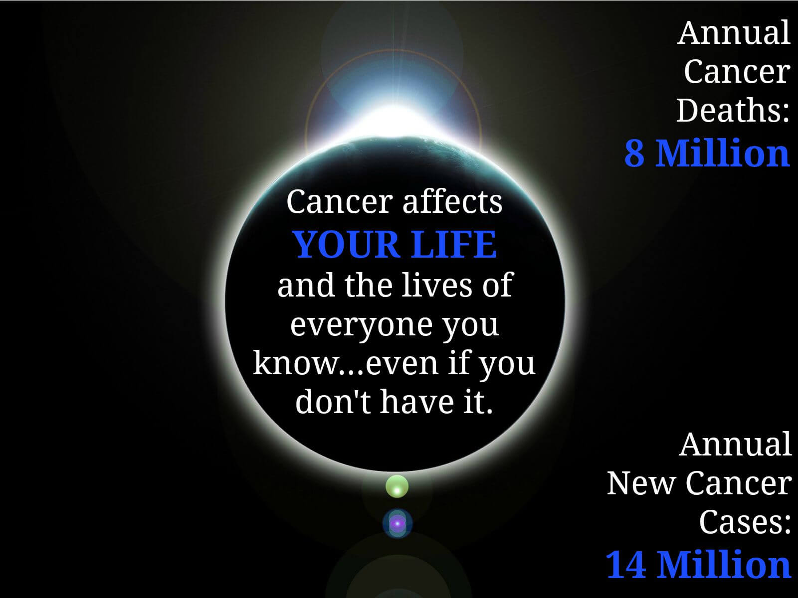 Is Everything You Know About Cancer Wrong?