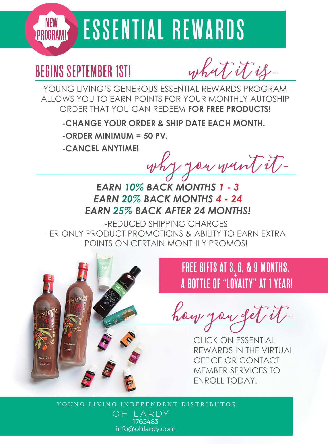 All About Ningxia Red Oh Lardy
